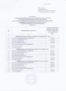 PhotoScan (2)